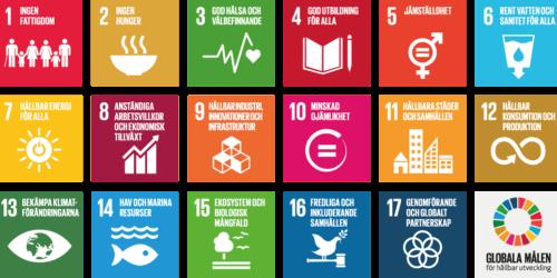 ikoner med de sjutton globala målen