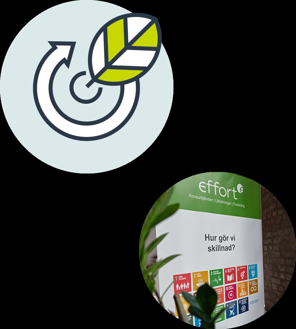 """Collage av avsnittets ikon med en cirkulär pil med ett blad i mitten, så som en pil, på en ljusblå bascirkel samt ett runt fotografi på en roll-up från Efforts kontor. På roll-upen står texten """"Hur gör vi skillnad?"""" tillsammans Efforts logga ovan och De globala hållbarhetsmålens ikoner under."""